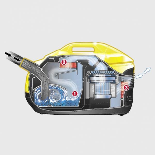 Многоступенчатая система фильтрации включает в себя инновационный аквафильтр, промежуточный фильтр и фильтр HEPA